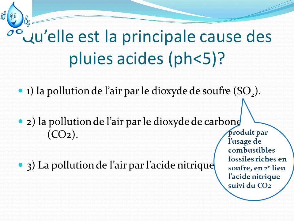Quelle est la principale cause des pluies acides (ph<5)? 1) la pollution de lair par le dioxyde de soufre (SO 2 ). 2) la pollution de lair par le diox