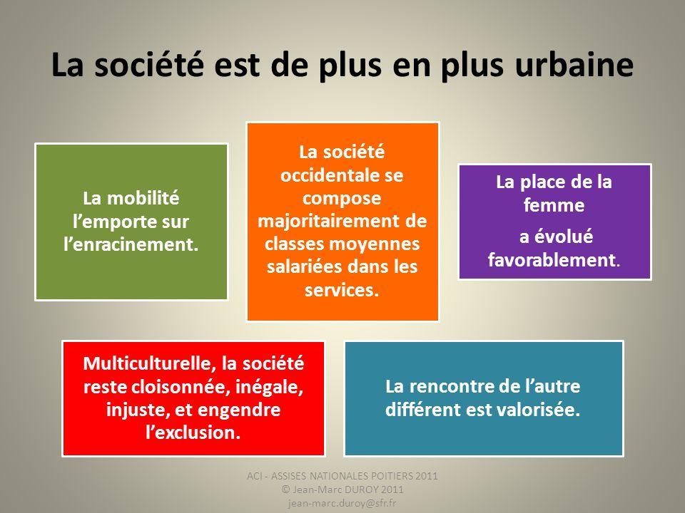 La société est de plus en plus urbaine La mobilité lemporte sur lenracinement. La société occidentale se compose majoritairement de classes moyennes s
