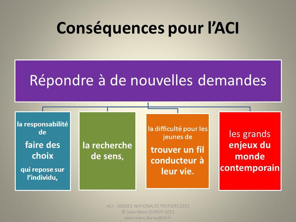 Conséquences pour lACI Répondre à de nouvelles demandes la responsabilité de faire des choix qui repose sur lindividu, la recherche de sens, la diffic