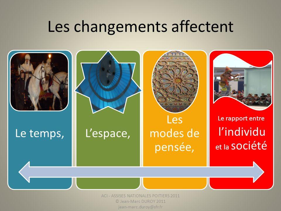 Les changements affectent Le temps,Lespace, Les modes de pensée, Le rapport entre lindividu et la société ACI - ASSISES NATIONALES POITIERS 2011 © Jea