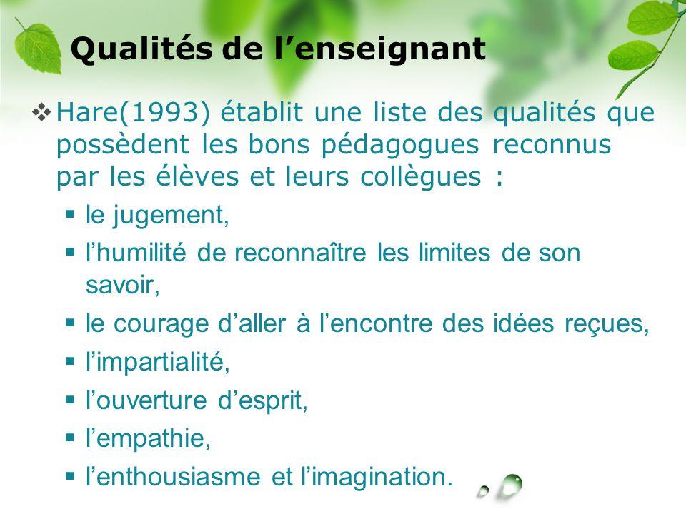 CREÉ Qualités de lenseignant Hare(1993) établit une liste des qualités que possèdent les bons pédagogues reconnus par les élèves et leurs collègues :