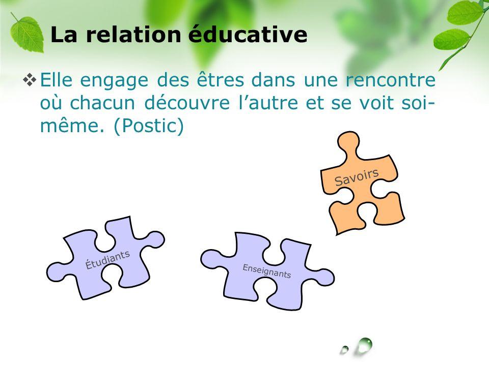 CREÉ La relation éducative Elle engage des êtres dans une rencontre où chacun découvre lautre et se voit soi- même. (Postic) Savoirs Étudiants Enseign