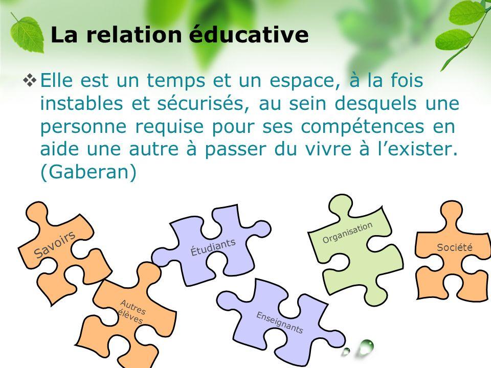 CREÉ La relation éducative Elle est un temps et un espace, à la fois instables et sécurisés, au sein desquels une personne requise pour ses compétence