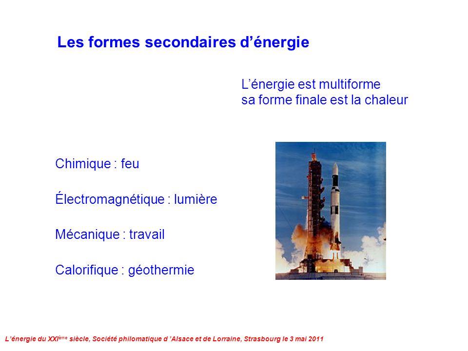 Lénergie du XXI ème siècle, Société philomatique d Alsace et de Lorraine, Strasbourg le 3 mai 2011 Les formes primaires dénergie Fusion Fission Gravitation