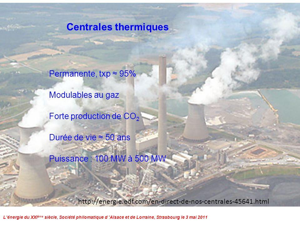 Lénergie du XXI ème siècle, Société philomatique d Alsace et de Lorraine, Strasbourg le 3 mai 2011 Principe dune centrale au charbon