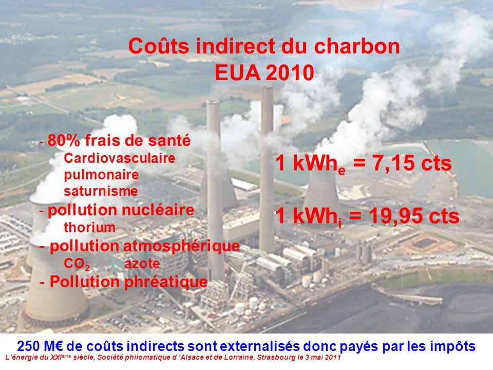 Lénergie du XXI ème siècle, Société philomatique d Alsace et de Lorraine, Strasbourg le 3 mai 2011 http://energie.edf.com/en-direct-de-nos-centrales-45641.html Centrales thermiques Modulables au gaz Forte production de CO 2 Puissance : 100 MW à 500 MW Permanente, txp 95% Durée de vie 50 ans