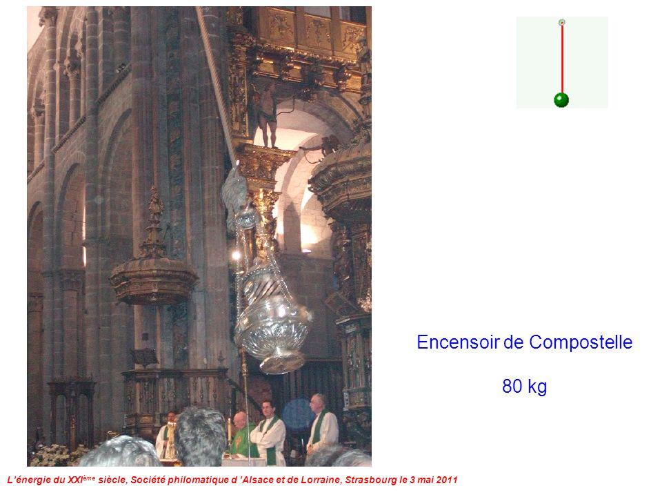 Lénergie du XXI ème siècle, Société philomatique d Alsace et de Lorraine, Strasbourg le 3 mai 2011 Encensoir de Compostelle 80 kg
