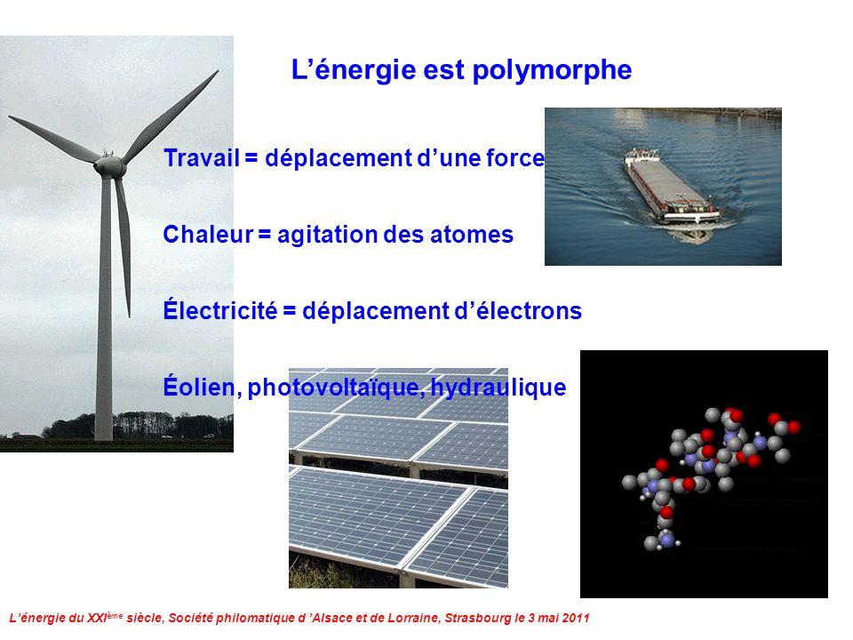 Lénergie du XXI ème siècle, Société philomatique d Alsace et de Lorraine, Strasbourg le 3 mai 2011 Lénergie change de forme Lénergie potentielle Lénergie cinétique E = m g h = 80 kg.
