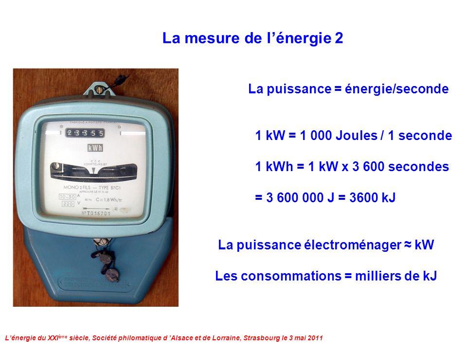 Lénergie du XXI ème siècle, Société philomatique d Alsace et de Lorraine, Strasbourg le 3 mai 2011 1 kW = 1 000 Joules / 1 seconde 1 kWh = 1 kW x 3 600 secondes = 3 600 000 J = 3600 kJ La puissance = énergie/seconde La mesure de lénergie 2 La puissance électroménager kW Les consommations = milliers de kJ