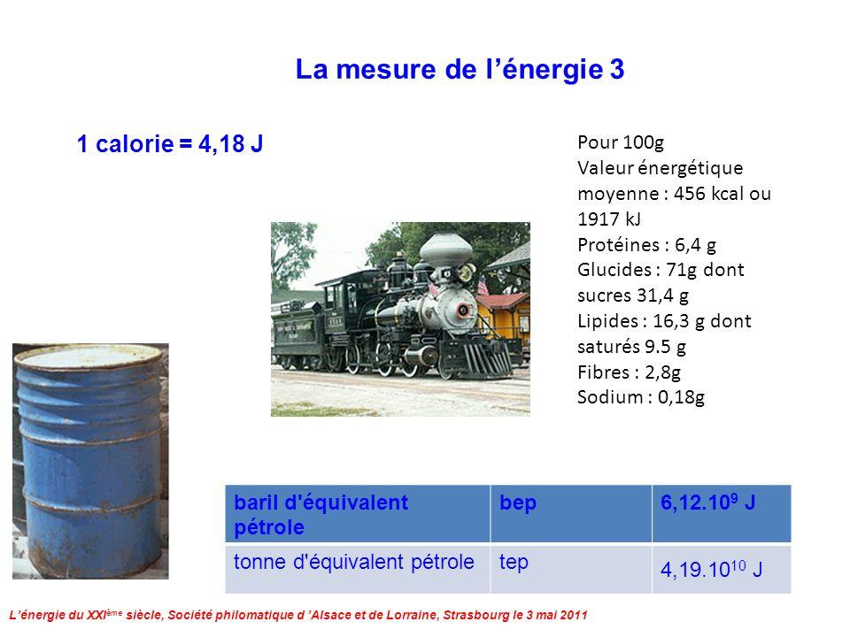 Lénergie du XXI ème siècle, Société philomatique d Alsace et de Lorraine, Strasbourg le 3 mai 2011 La mesure de lénergie 3 baril d équivalent pétrole bep6,12.10 9 J tonne d équivalent pétroletep 4,19.10 10 J 1 calorie = 4,18 J Pour 100g Valeur énergétique moyenne : 456 kcal ou 1917 kJ Protéines : 6,4 g Glucides : 71g dont sucres 31,4 g Lipides : 16,3 g dont saturés 9.5 g Fibres : 2,8g Sodium : 0,18g