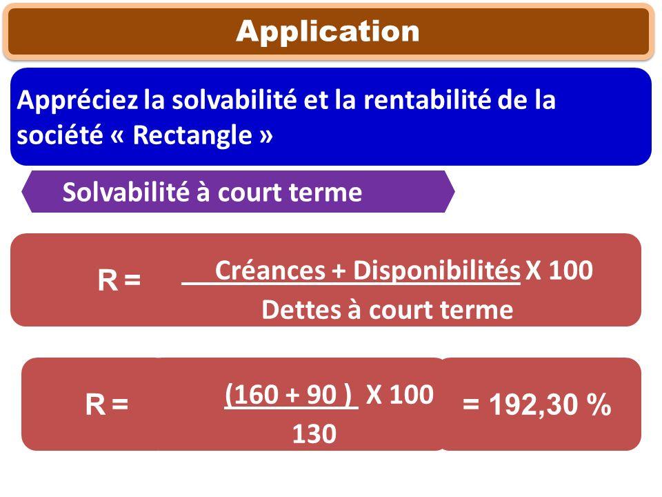 Application Appréciez la solvabilité et la rentabilité de la société « Rectangle » Créances + Disponibilités X 100 Dettes à court terme R = Solvabilit