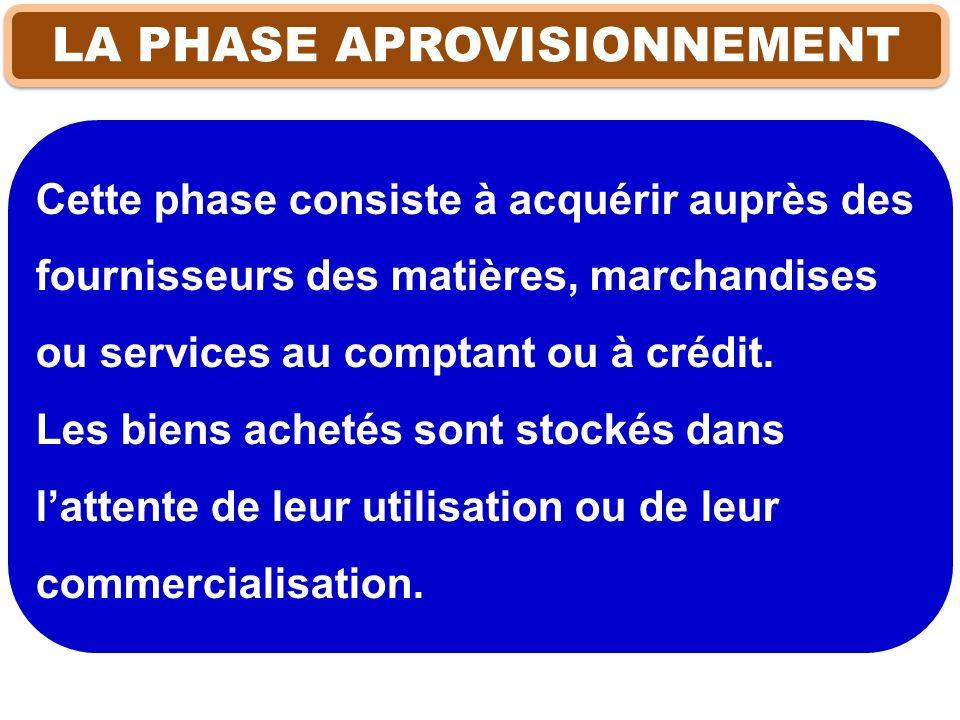 LA PHASE APROVISIONNEMENT Cette phase consiste à acquérir auprès des fournisseurs des matières, marchandises ou services au comptant ou à crédit. Les