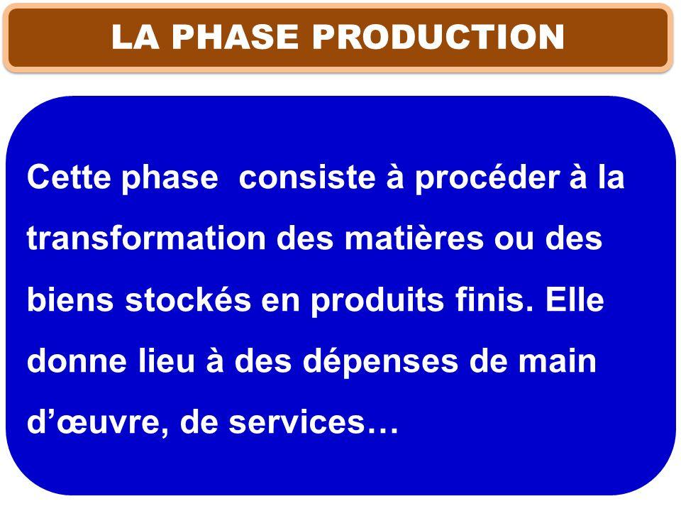 LA PHASE PRODUCTION Cette phase consiste à procéder à la transformation des matières ou des biens stockés en produits finis. Elle donne lieu à des dép