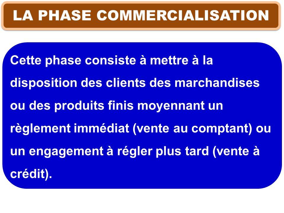 LA PHASE COMMERCIALISATION Cette phase consiste à mettre à la disposition des clients des marchandises ou des produits finis moyennant un règlement im