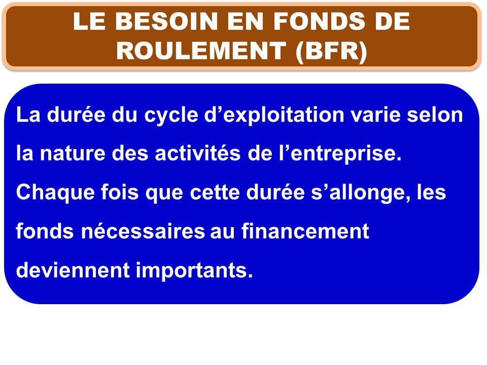LE BESOIN EN FONDS DE ROULEMENT (BFR) La durée du cycle dexploitation varie selon la nature des activités de lentreprise. Chaque fois que cette durée