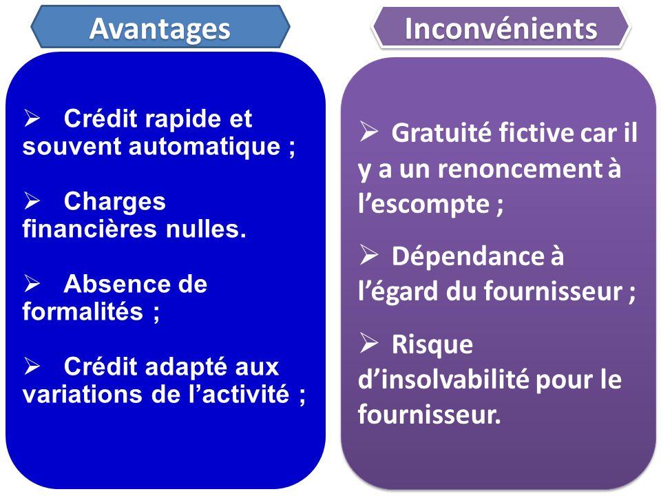 Crédit rapide et souvent automatique ; Charges financières nulles. Absence de formalités ; Crédit adapté aux variations de lactivité ; Gratuité fictiv