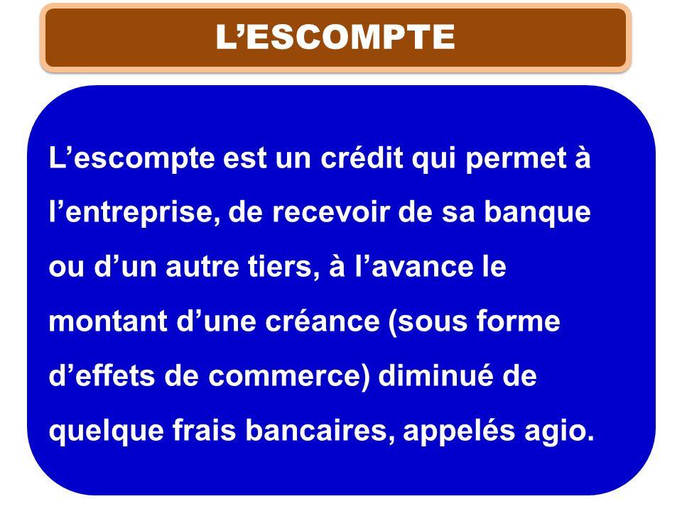 LESCOMPTE Lescompte est un crédit qui permet à lentreprise, de recevoir de sa banque ou dun autre tiers, à lavance le montant dune créance (sous forme