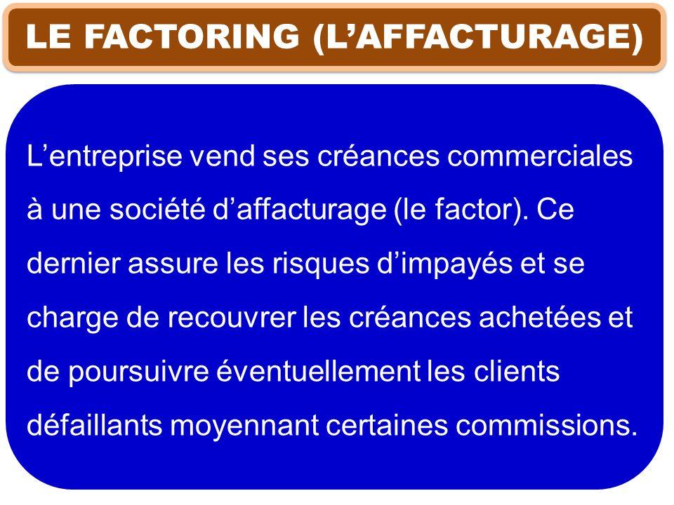 LE FACTORING (LAFFACTURAGE) Lentreprise vend ses créances commerciales à une société daffacturage (le factor). Ce dernier assure les risques dimpayés