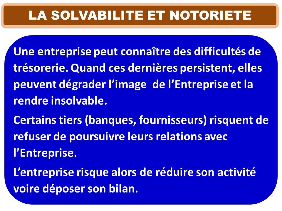 Application Appréciez la solvabilité et la rentabilité de la société « Rectangle » Créances + Disponibilités X 100 Dettes à court terme R = Solvabilité à court terme (160 + 90 ) X 100 130 R = = 192,30 %