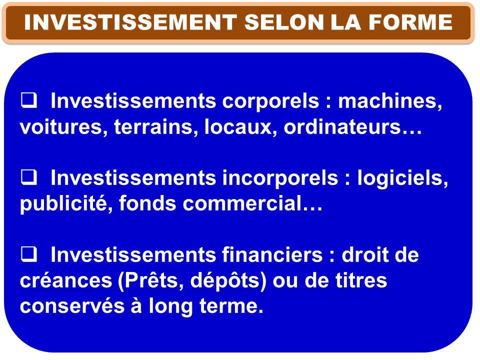 INVESTISSEMENT SELON LA FORME Investissements corporels : machines, voitures, terrains, locaux, ordinateurs… Investissements incorporels : logiciels,