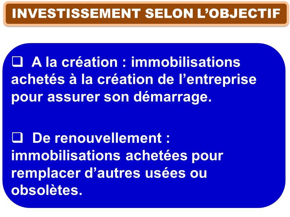 INVESTISSEMENT SELON LOBJECTIF A la création : immobilisations achetés à la création de lentreprise pour assurer son démarrage. De renouvellement : im