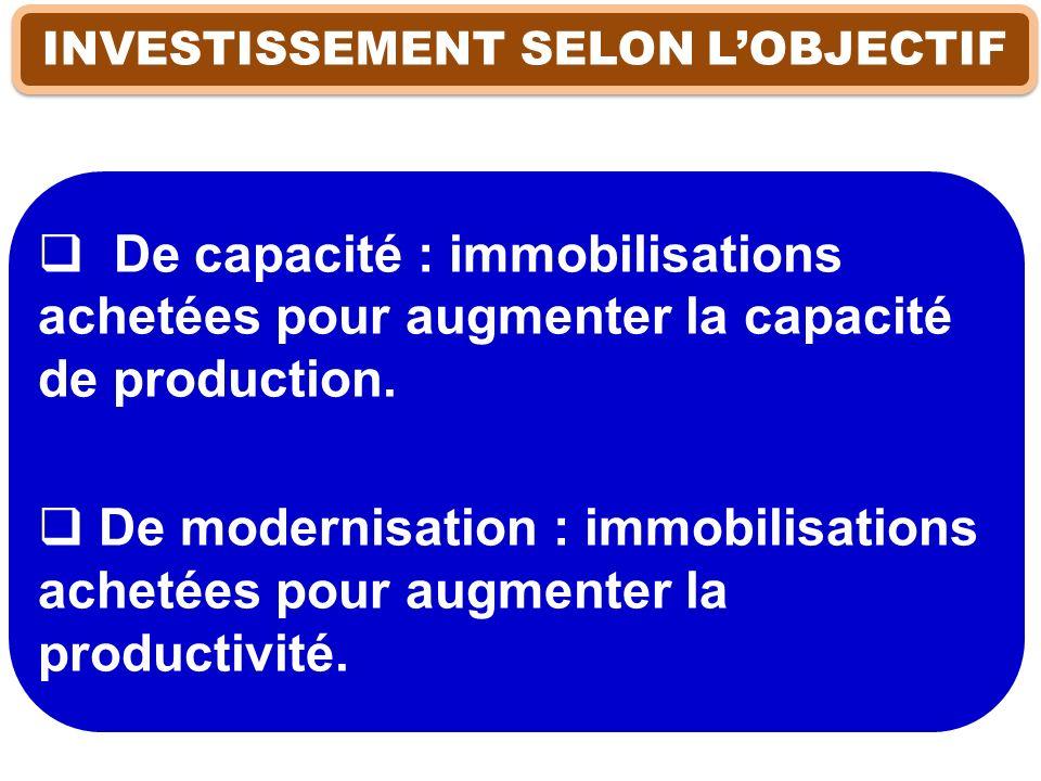 INVESTISSEMENT SELON LOBJECTIF De capacité : immobilisations achetées pour augmenter la capacité de production. De modernisation : immobilisations ach