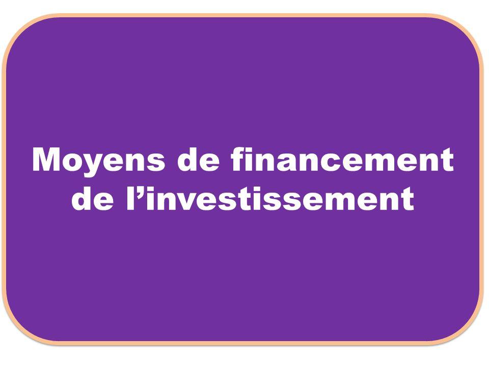 Moyens de financement de linvestissement