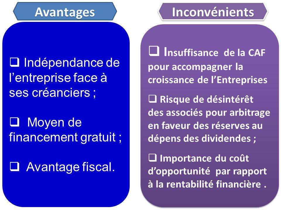 Indépendance de lentreprise face à ses créanciers ; Moyen de financement gratuit ; Avantage fiscal. I nsuffisance de la CAF pour accompagner la croiss
