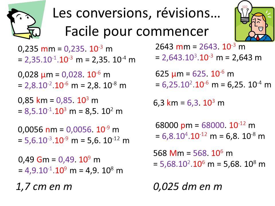 Les conversions, révisions… Facile pour commencer 0,235 mm en m2643 mm en m 0,028 µm en m625 µm en m 0,85 km en m6,3 km en m 0,0056 nm en m68000 pm en