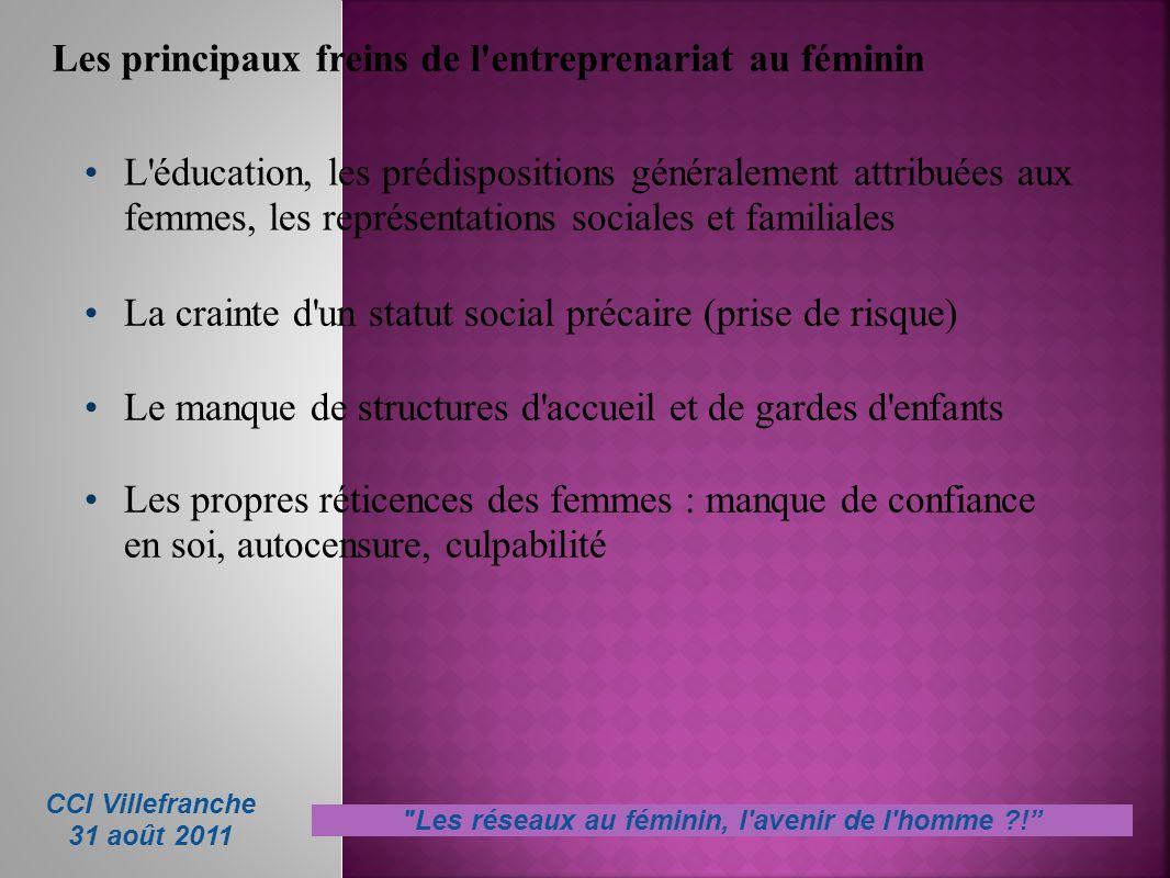 Les principaux freins de l'entreprenariat au féminin L'éducation, les prédispositions généralement attribuées aux femmes, les représentations sociales
