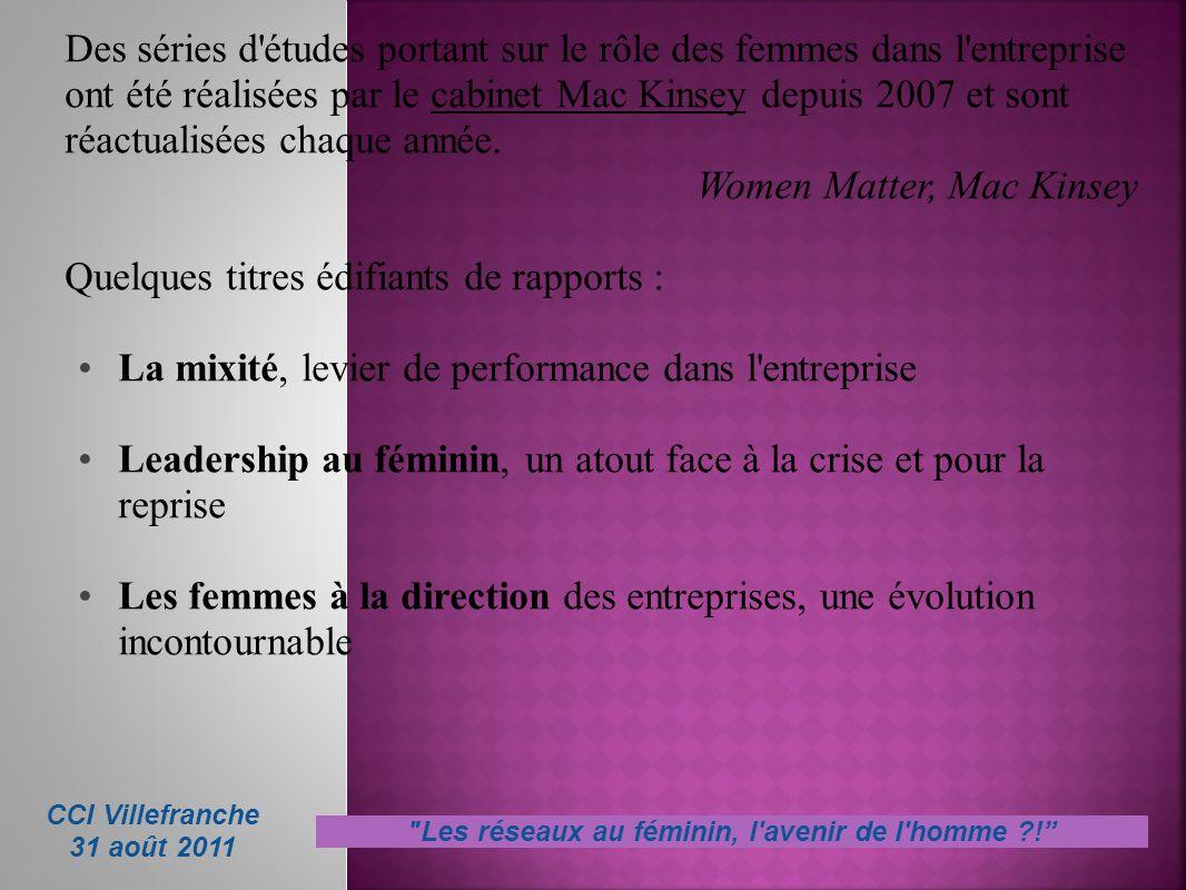 Des séries d'études portant sur le rôle des femmes dans l'entreprise ont été réalisées par le cabinet Mac Kinsey depuis 2007 et sont réactualisées cha