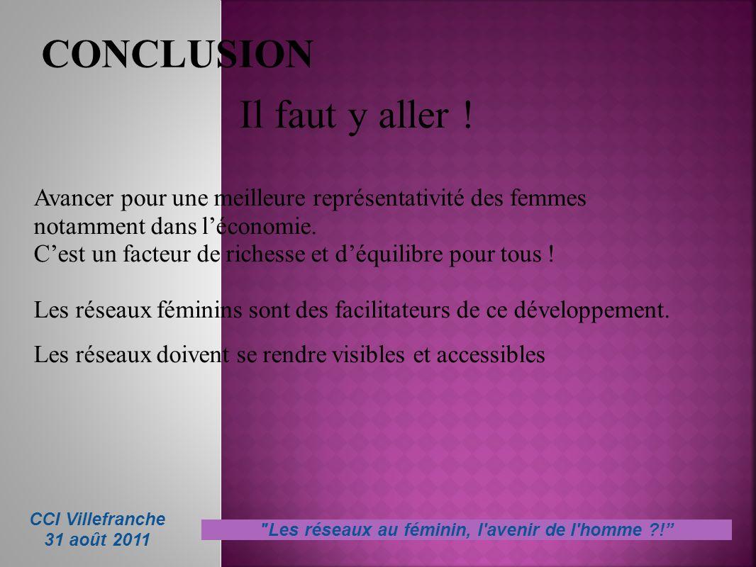 CONCLUSION Il faut y aller ! Avancer pour une meilleure représentativité des femmes notamment dans léconomie. Cest un facteur de richesse et déquilibr