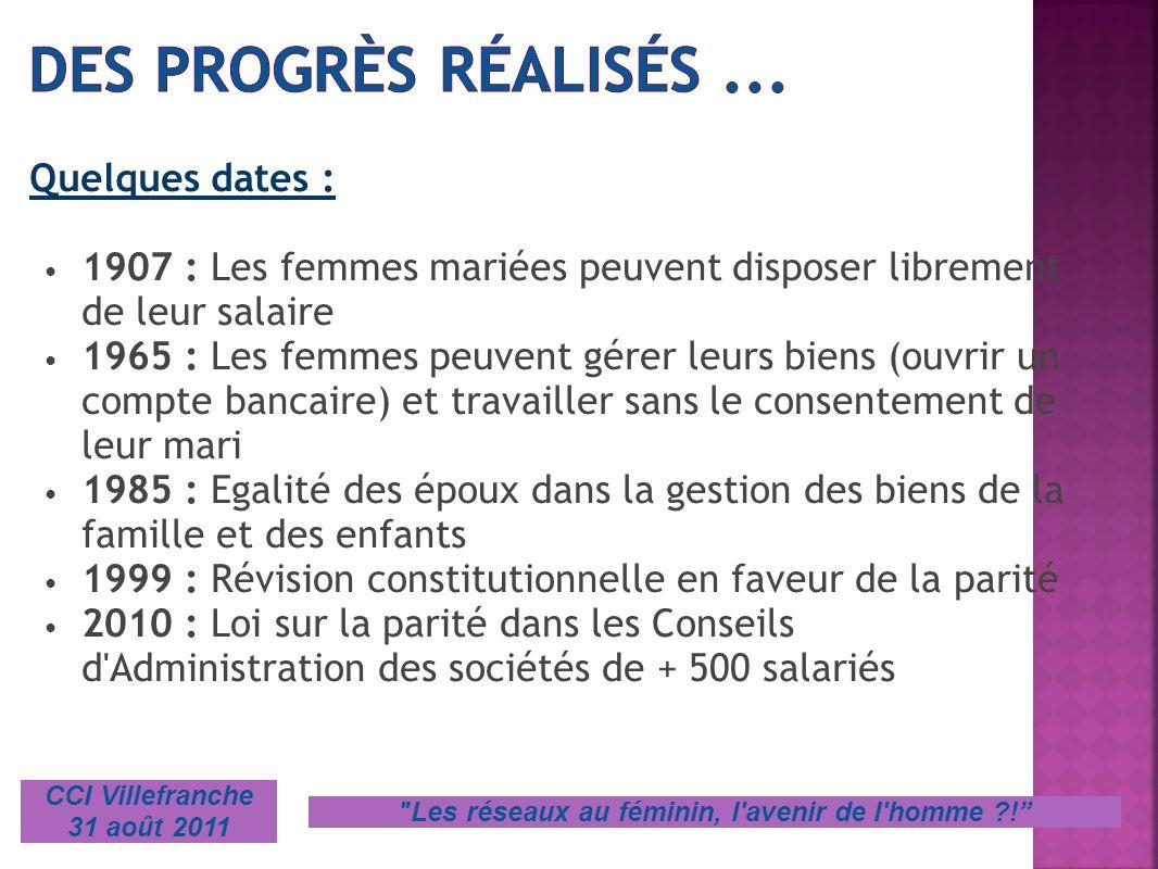 Quelques dates : 1907 : Les femmes mariées peuvent disposer librement de leur salaire 1965 : Les femmes peuvent gérer leurs biens (ouvrir un compte ba
