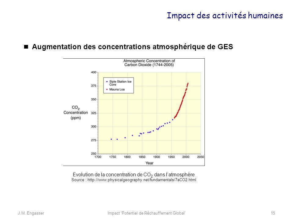Augmentation des concentrations atmosphérique de GES Impact des activités humaines Impact Potentiel de Réchauffement GlobalJ.M. Engasser15 Evolution d