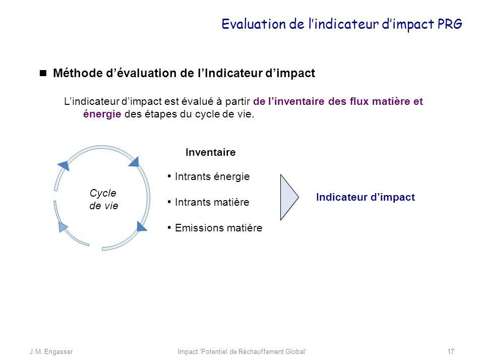 Evaluation de lindicateur dimpact PRG Méthode dévaluation de lIndicateur dimpact Lindicateur dimpact est évalué à partir de linventaire des flux matiè