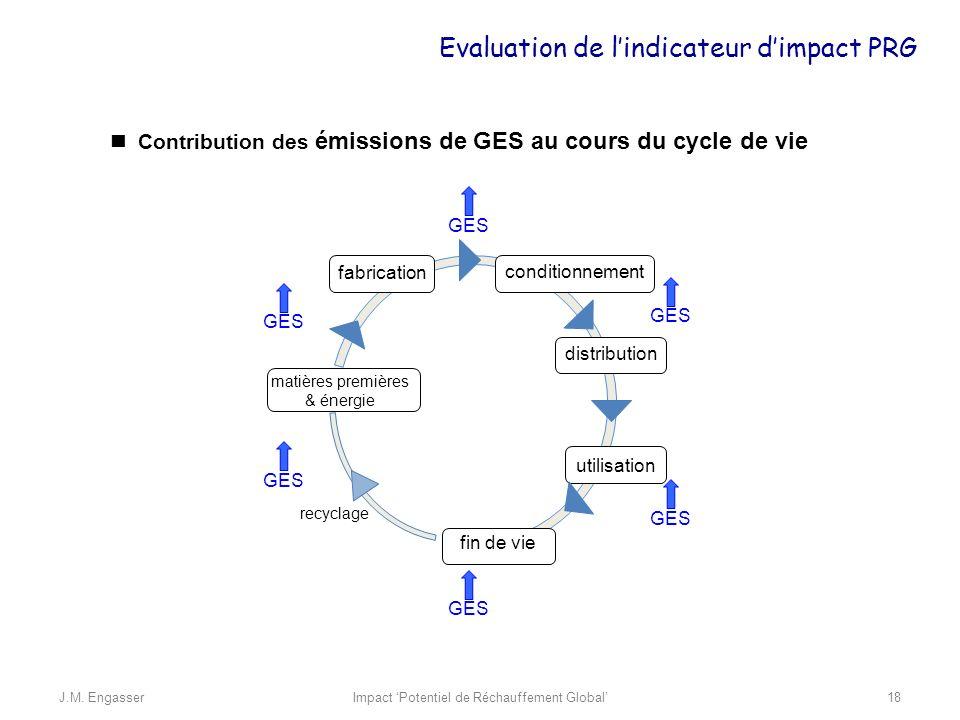 Contribution des émissions de GES au cours du cycle de vie GES Evaluation de lindicateur dimpact PRG matières premières & énergie recyclage fabricatio