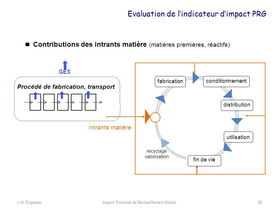 Contributions des intrants matière (matières premières, réactifs) GES Procédé de fabrication, transport matière (matières premières, réactifs) Evaluat