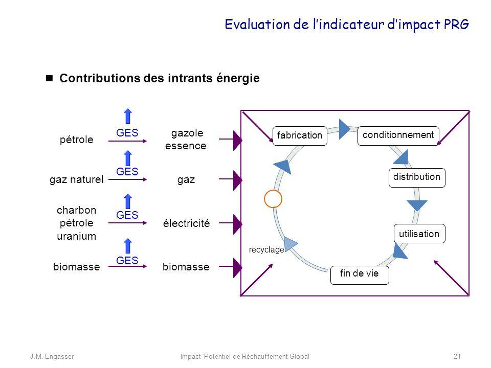 Contributions des intrants énergie pétrole gaz naturel charbon pétrole uranium gazole essence gaz électricité biomasse GES Evaluation de lindicateur d