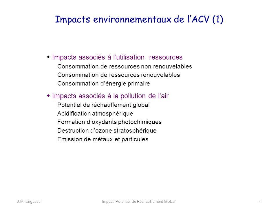 Impacts associés à lutilisation ressources Consommation de ressources non renouvelables Consommation de ressources renouvelables Consommation dénergie