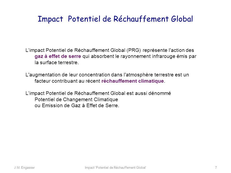 Limpact Potentiel de Réchauffement Global (PRG) représente l'action des gaz à effet de serre qui absorbent le rayonnement infrarouge émis par la surfa