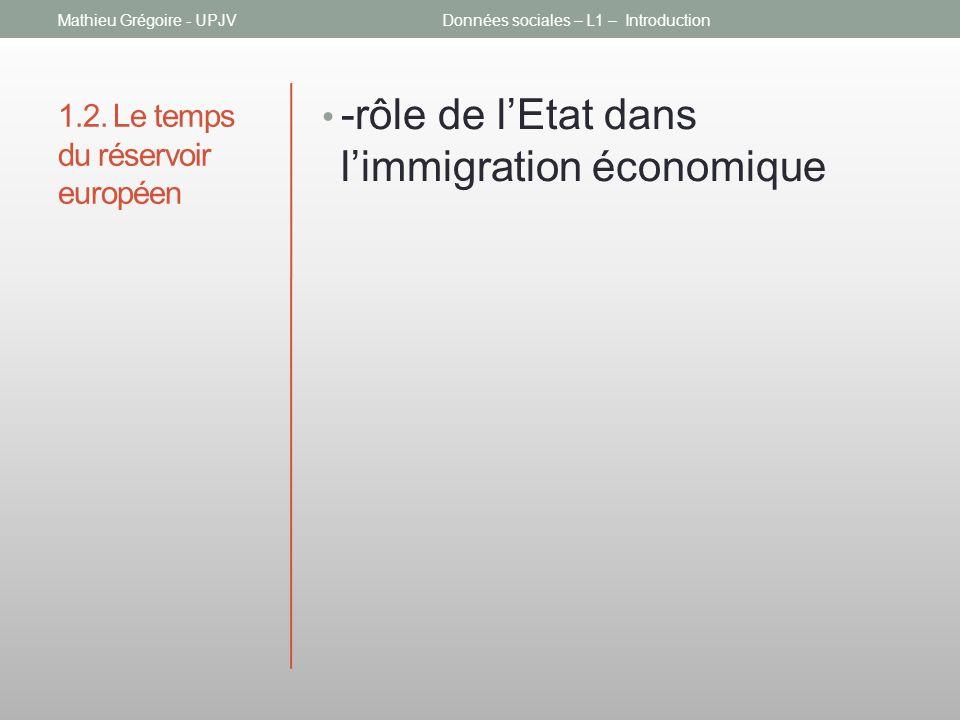 1.2. Le temps du réservoir européen -rôle de lEtat dans limmigration économique Mathieu Grégoire - UPJVDonnées sociales – L1 – Introduction