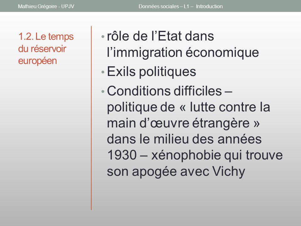 1.2. Le temps du réservoir européen rôle de lEtat dans limmigration économique Exils politiques Conditions difficiles – politique de « lutte contre la