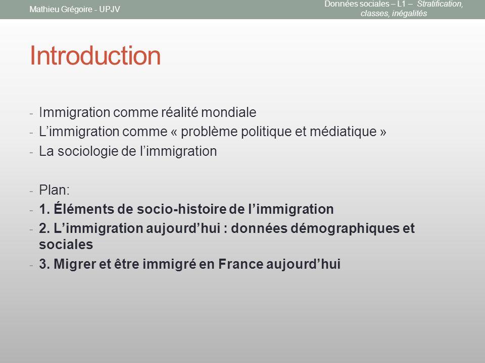 Introduction - Immigration comme réalité mondiale - Limmigration comme « problème politique et médiatique » - La sociologie de limmigration - Plan: - 1.