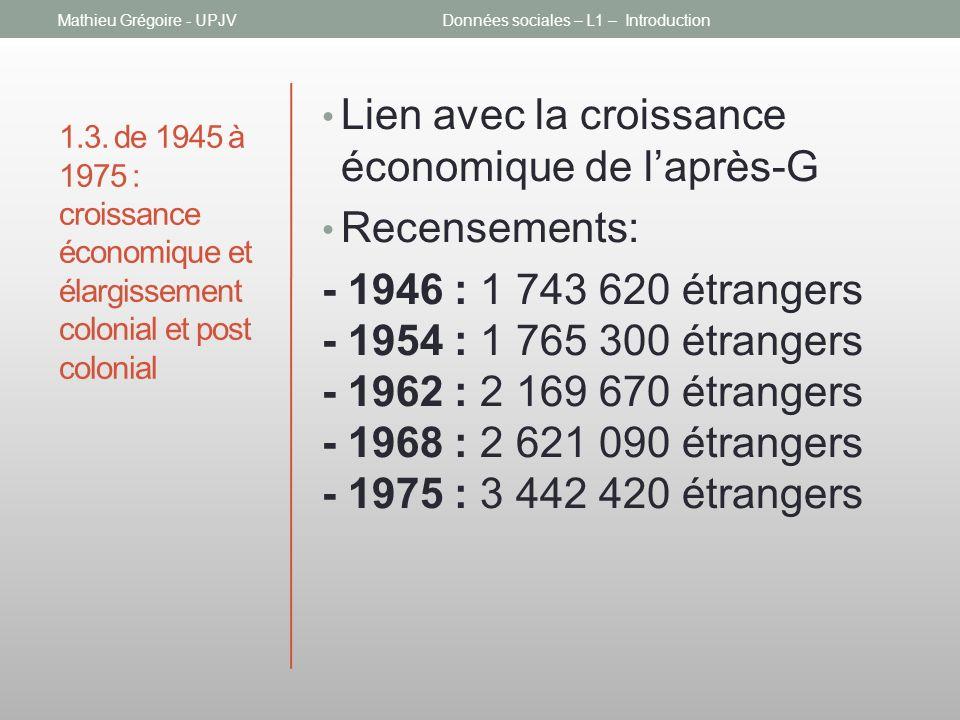 1.3. de 1945 à 1975 : croissance économique et élargissement colonial et post colonial Lien avec la croissance économique de laprès-G Recensements: -