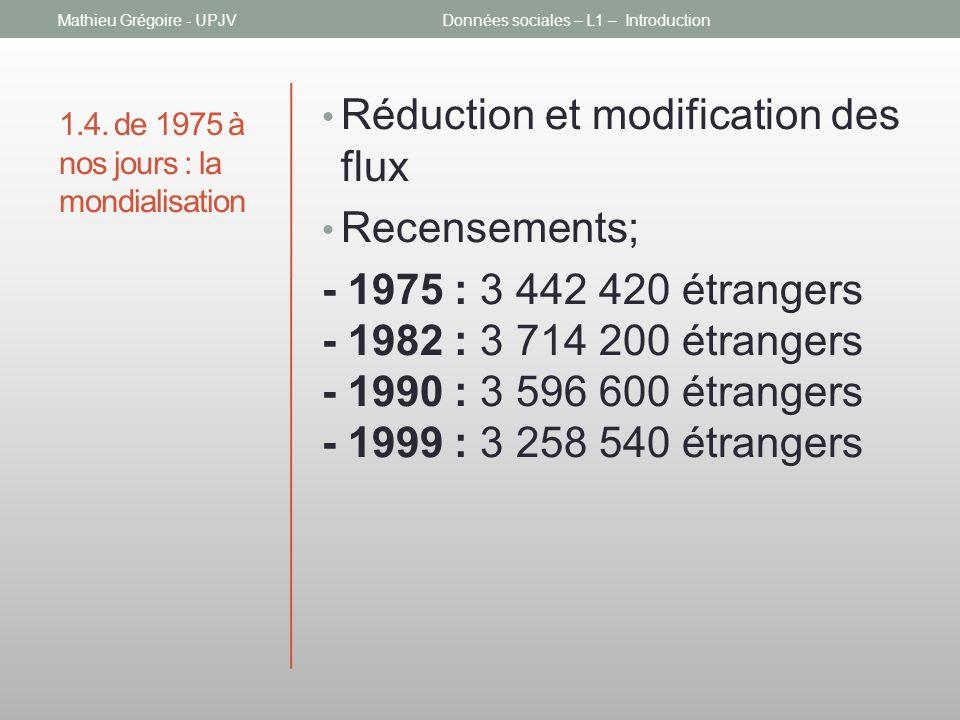 1.4. de 1975 à nos jours : la mondialisation Réduction et modification des flux Recensements; - 1975 : 3 442 420 étrangers - 1982 : 3 714 200 étranger