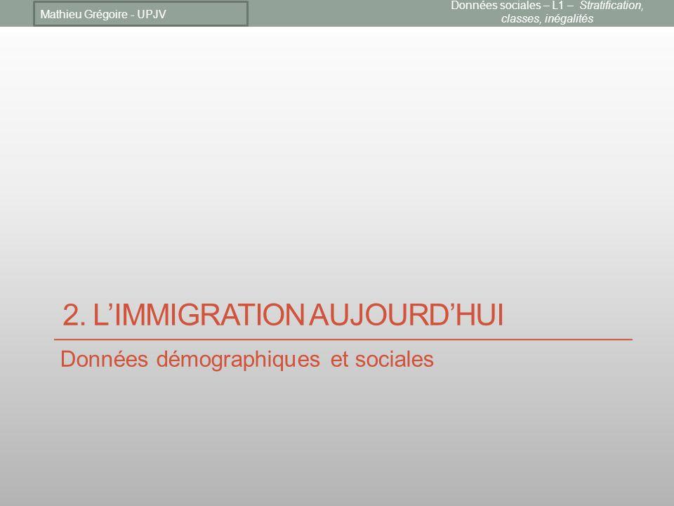 2. LIMMIGRATION AUJOURDHUI Données démographiques et sociales Mathieu Grégoire - UPJV Données sociales – L1 – Stratification, classes, inégalités