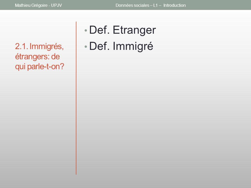 2.1.Immigrés, étrangers: de qui parle-t-on. Def. Etranger Def.