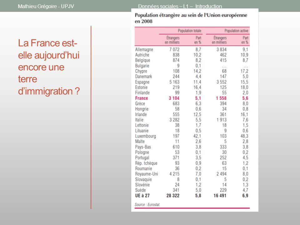 La France est- elle aujourdhui encore une terre dimmigration .