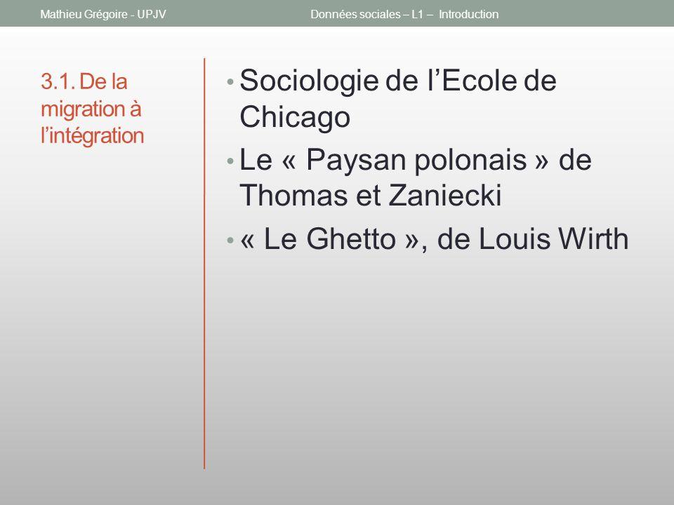 3.1. De la migration à lintégration Sociologie de lEcole de Chicago Le « Paysan polonais » de Thomas et Zaniecki « Le Ghetto », de Louis Wirth Mathieu
