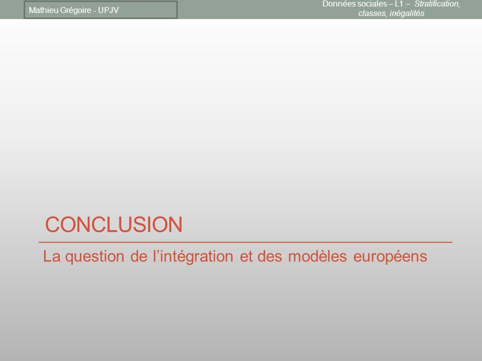CONCLUSION La question de lintégration et des modèles européens Mathieu Grégoire - UPJV Données sociales – L1 – Stratification, classes, inégalités